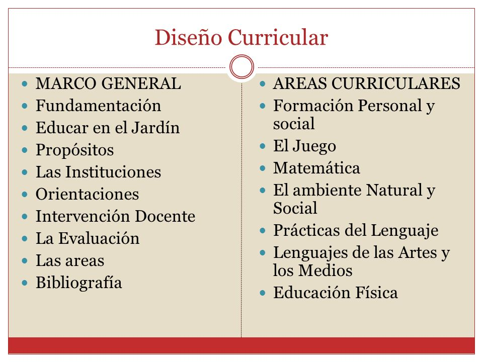 Dise o curricular para el nivel inicial ppt video online for Curriculum de nivel inicial