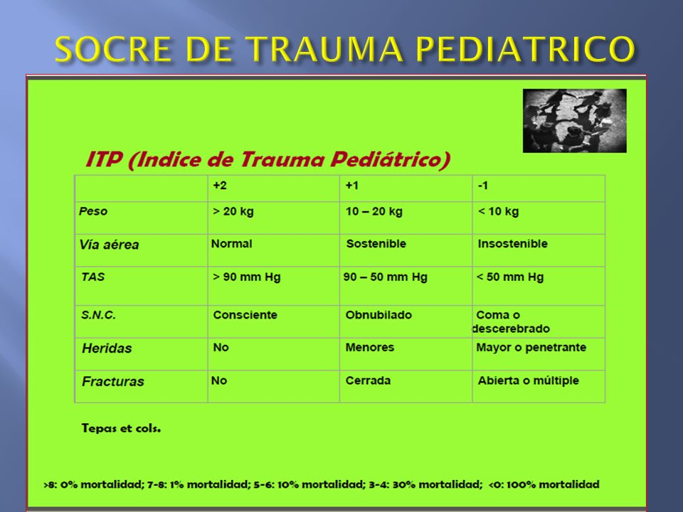 SOCRE DE TRAUMA PEDIATRICO