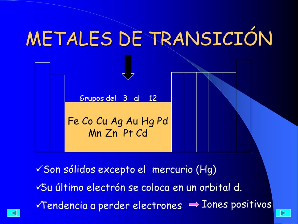 METALES DE TRANSICIÓN Fe Co Cu Ag Au Hg Pd Mn Zn Pt Cd