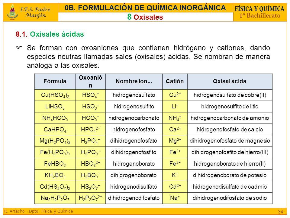 0B. FORMULACIÓN DE QUÍMICA INORGÁNICA. - ppt descargar