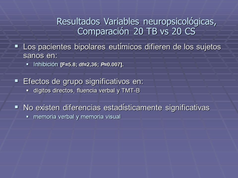 Resultados Variables neuropsicológicas, Comparación 20 TB vs 20 CS