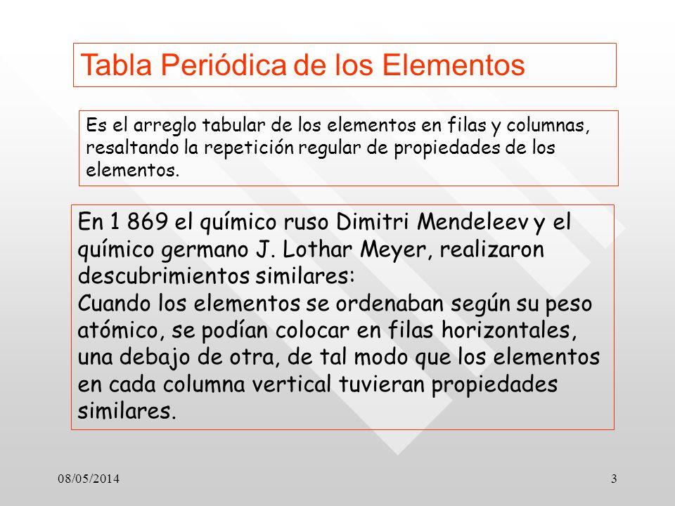Unidad 1 la tabla peridica clase 3 profesores alberto salazar g 3 tabla peridica urtaz Gallery