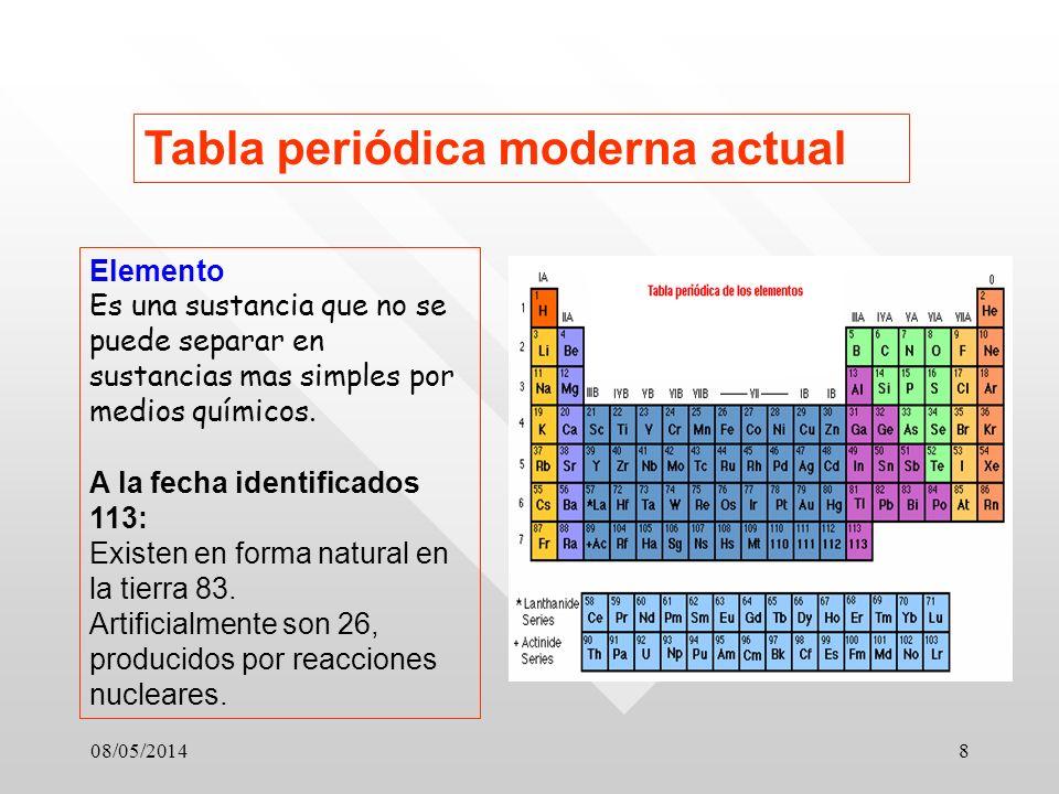 Unidad 1 la tabla peridica clase 3 profesores alberto salazar g 8 tabla peridica moderna actual urtaz Images