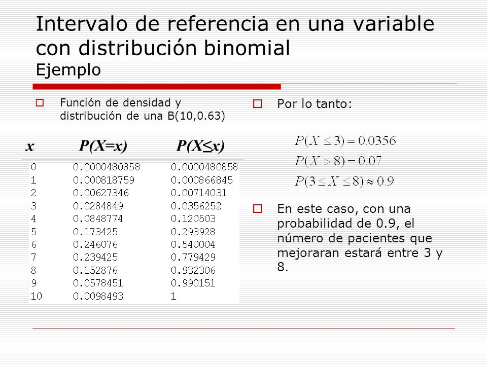 Intervalo de referencia en una variable con distribución binomial Ejemplo
