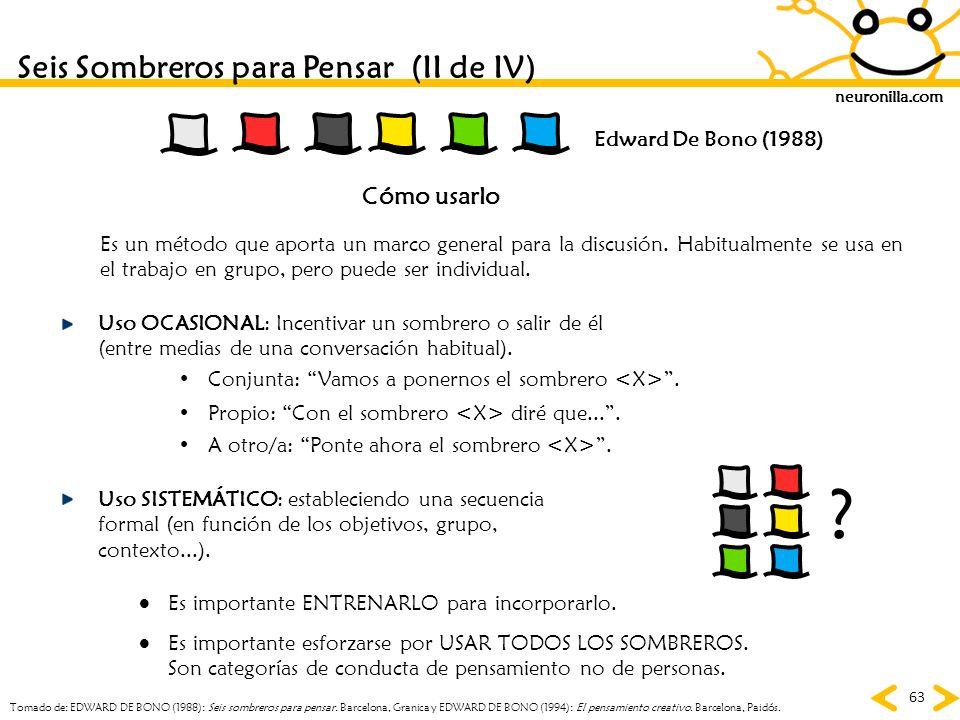 Creatividad Granada Mayo 2011 Imaginación e Innovación - ppt descargar