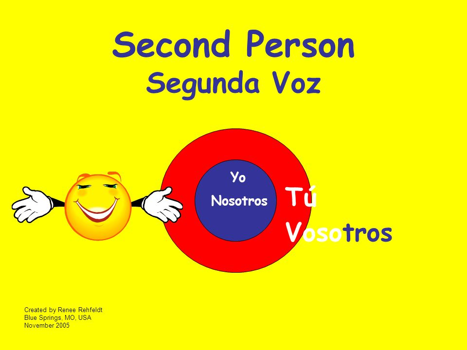 Second Person Segunda Voz