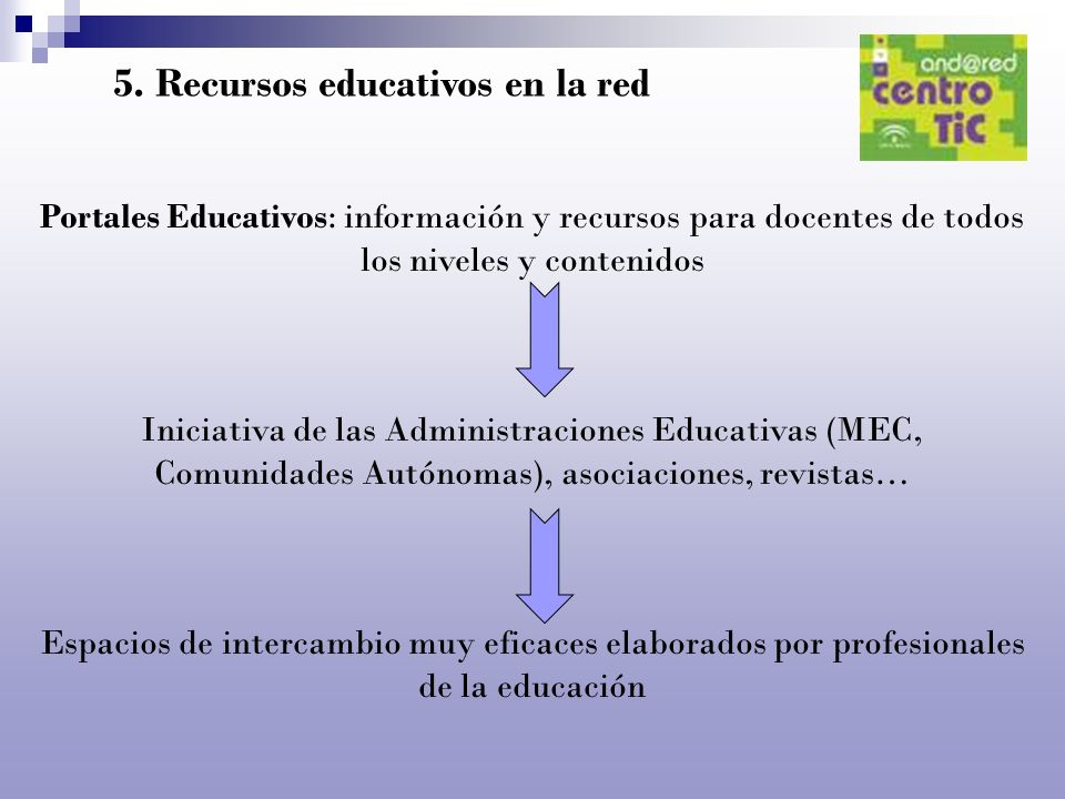 5. Recursos educativos en la red