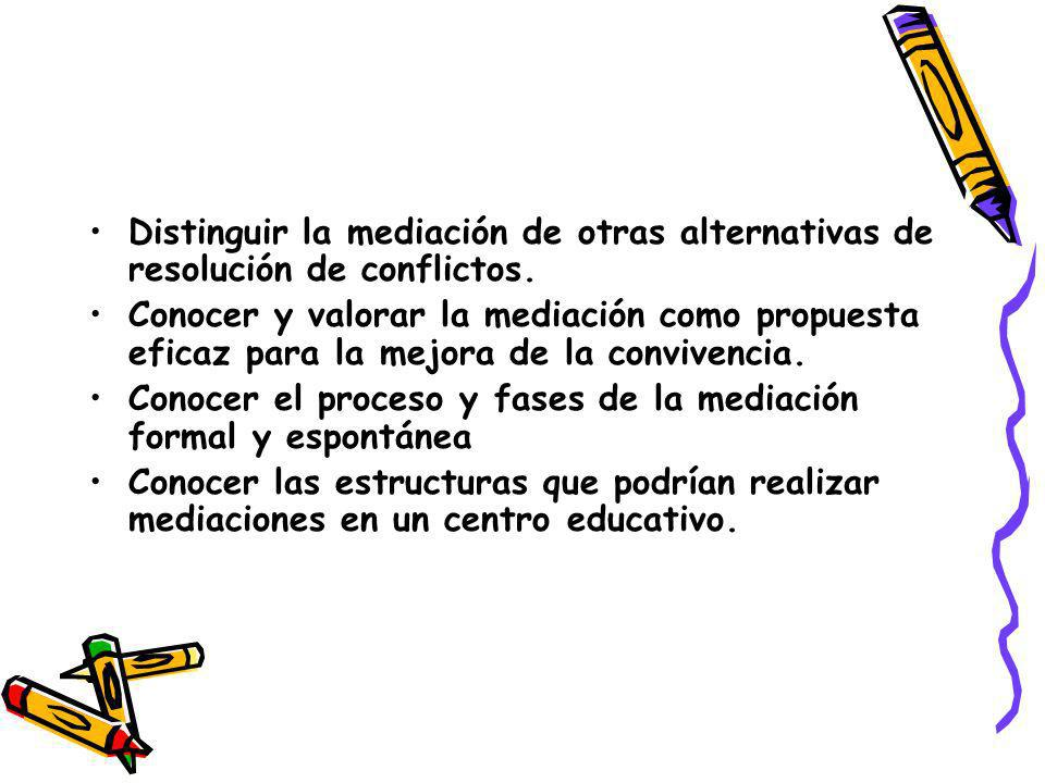 Distinguir la mediación de otras alternativas de resolución de conflictos.
