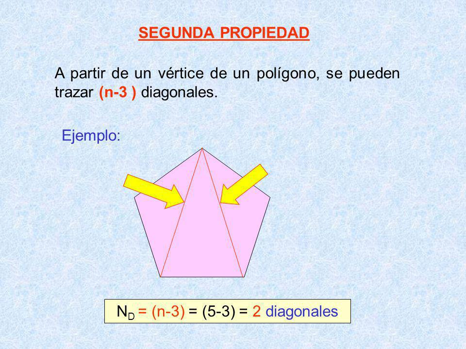 ND = (n-3) = (5-3) = 2 diagonales