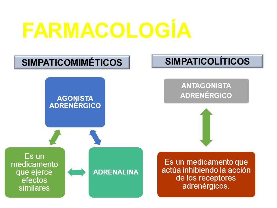 FARMACOLOGÍA DEL SISTEMA ADRENÉRGICO - ppt video online descargar