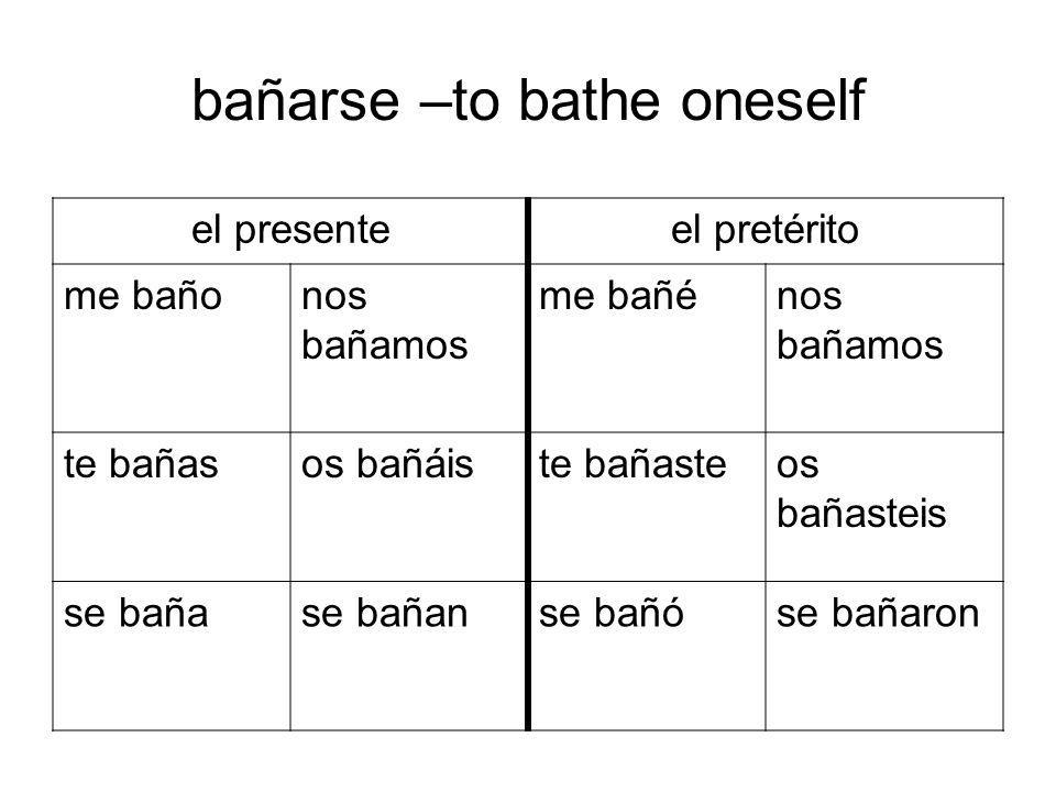bañarse –to bathe oneself