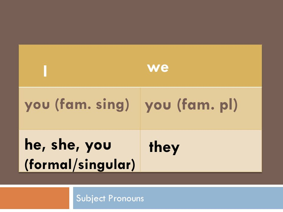 he, she, you (formal/singular) they