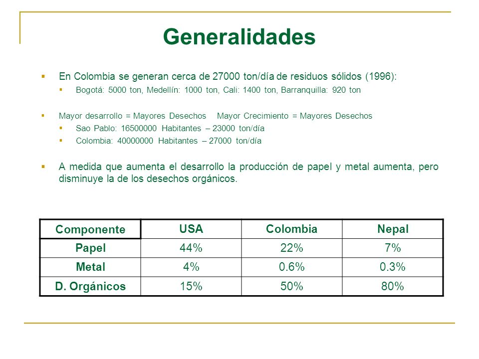Generalidades Componente USA Colombia Nepal Papel 44% 22% 7% Metal 4%