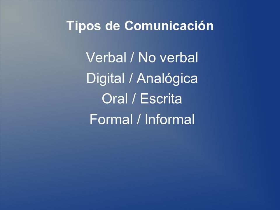 Verbal / No verbal Digital / Analógica Oral / Escrita