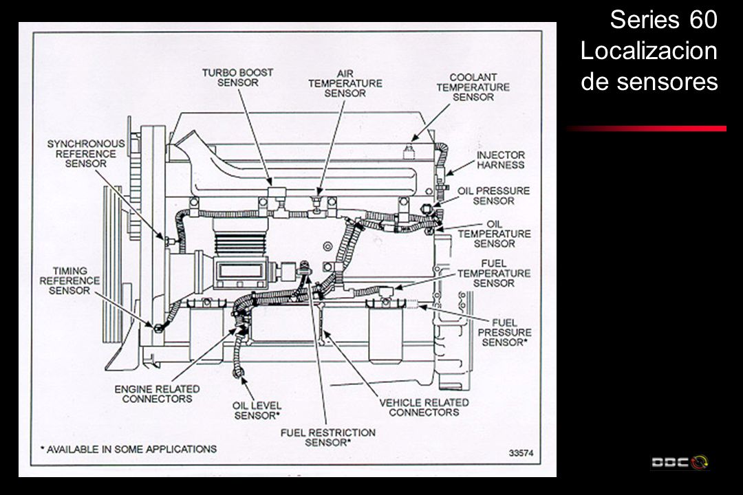 detroit series 60 oil pressure sensor location - wiring diagrams image free
