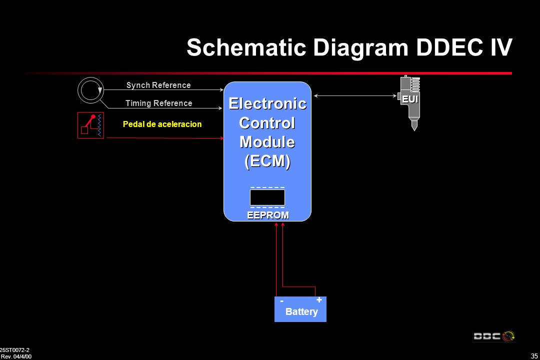 Pleasant Ddec Iv Ecm Wiring Diagram Wiring Diagram G8 Wiring Digital Resources Tziciprontobusorg