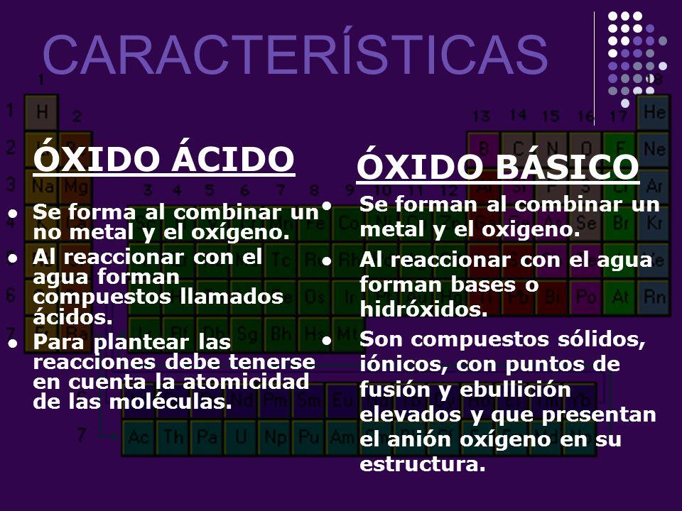 óxidos Introducción Tipos De óxidos Estructura Características Y