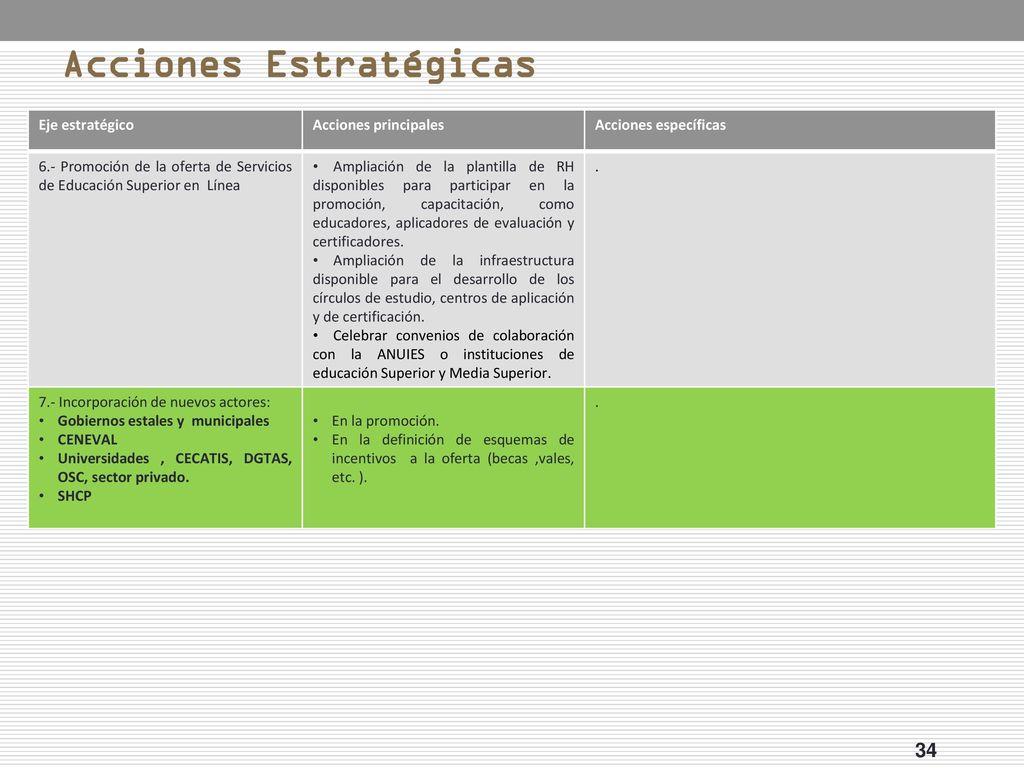 Desarrollo local y nacional: IMPACTO DE la educación superior a ...