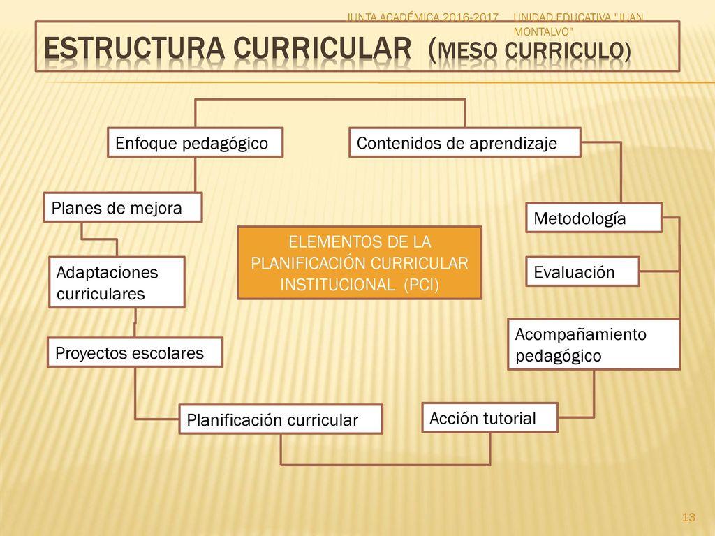 Plan Curricular Institucional Ppt Descargar