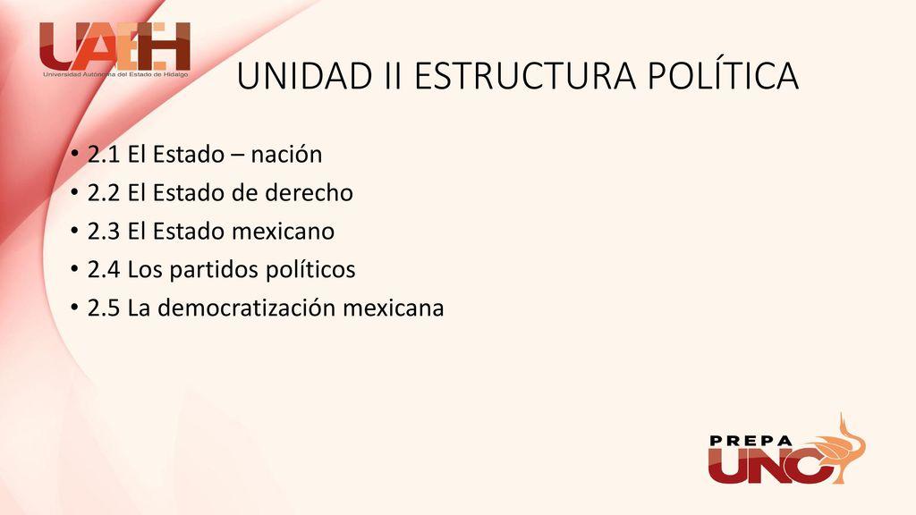 Unidad Ii Estructura Política Ppt Descargar