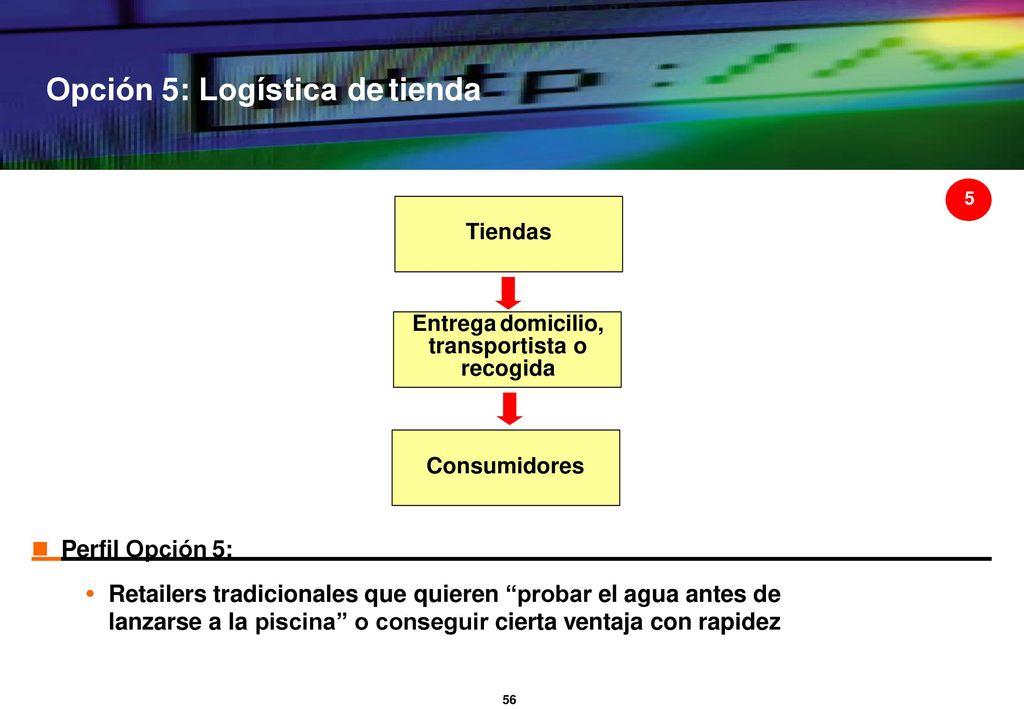 EFulfillment José Miguel Aliaga - ppt descargar