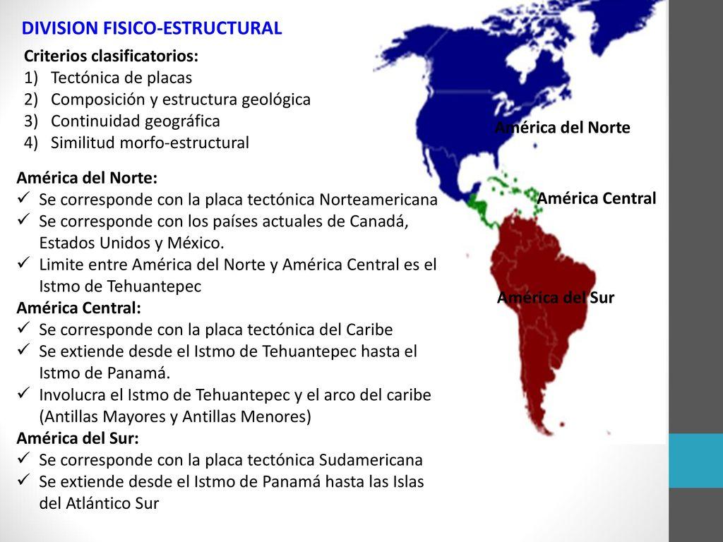 GEOGRAFÍA DE AMÉRICA DIVISIÓN FISICO-ESTRUCTURAL - ppt video online ...