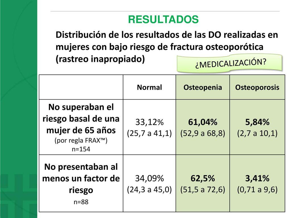 CUÁN INAPROPIADO ES EL RASTREO de OSTEOPOROSIS?: - ppt descargar