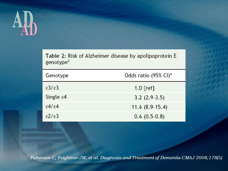 AD Patterson C, Feightner JW, et al. Diagnosis and Treatment of Dementia CMAJ 2008;178(5)