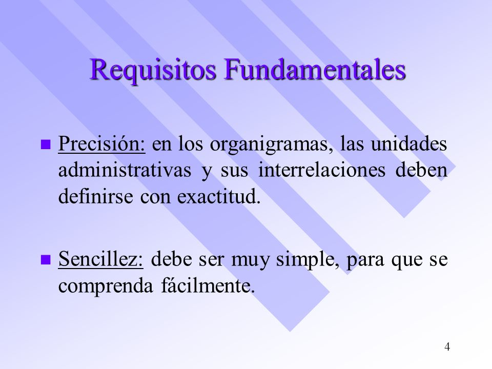 Requisitos Fundamentales