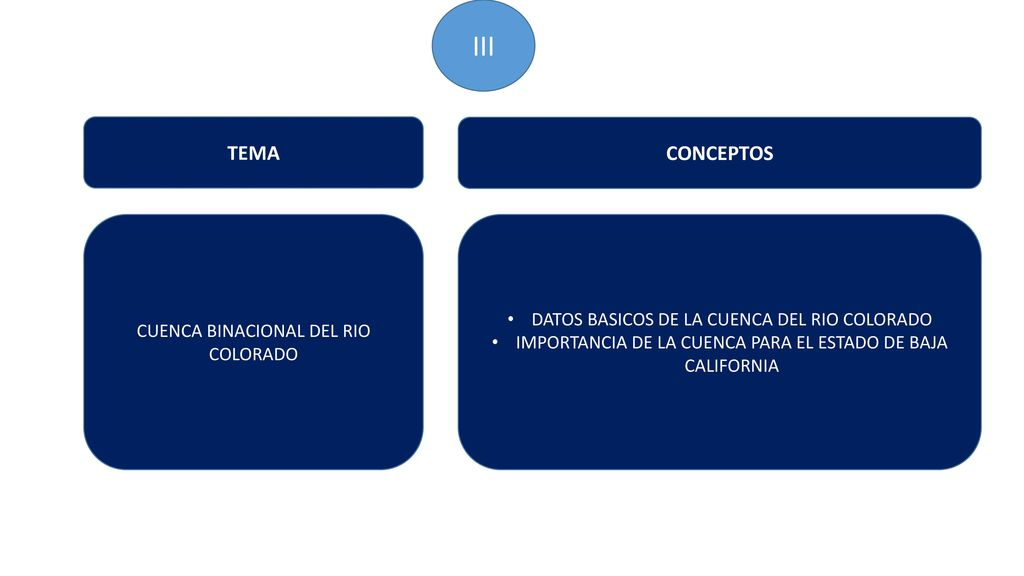 ESTRUCTURA DEL VIDEO BAJA CALIFORNIA - PRIMERA VERSION - ppt descargar