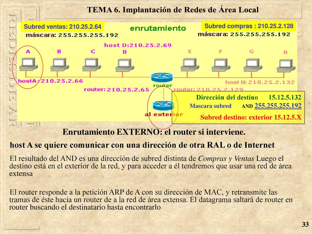 TEMA 6 TCP/IP. - ppt descargar