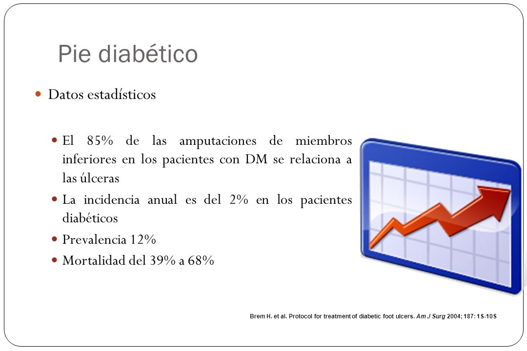 Pie diabético Datos estadísticos