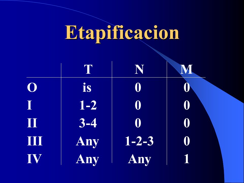 Etapificacion O is 0 0 I II III Any