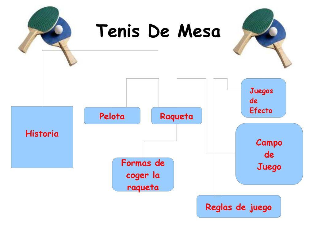 Tenis De Mesa Historia Pelota Raqueta Campo De Juego Formas De Ppt