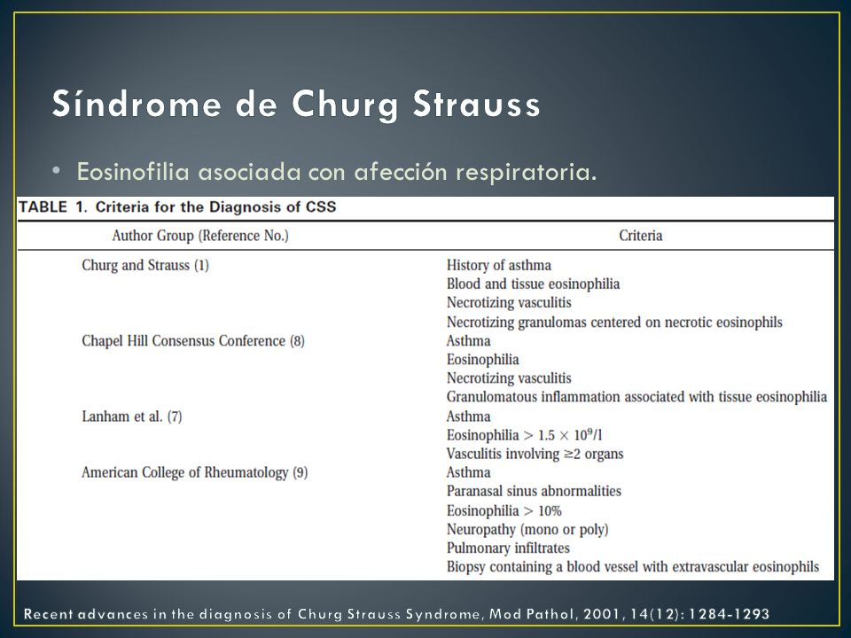 Síndrome de Churg Strauss