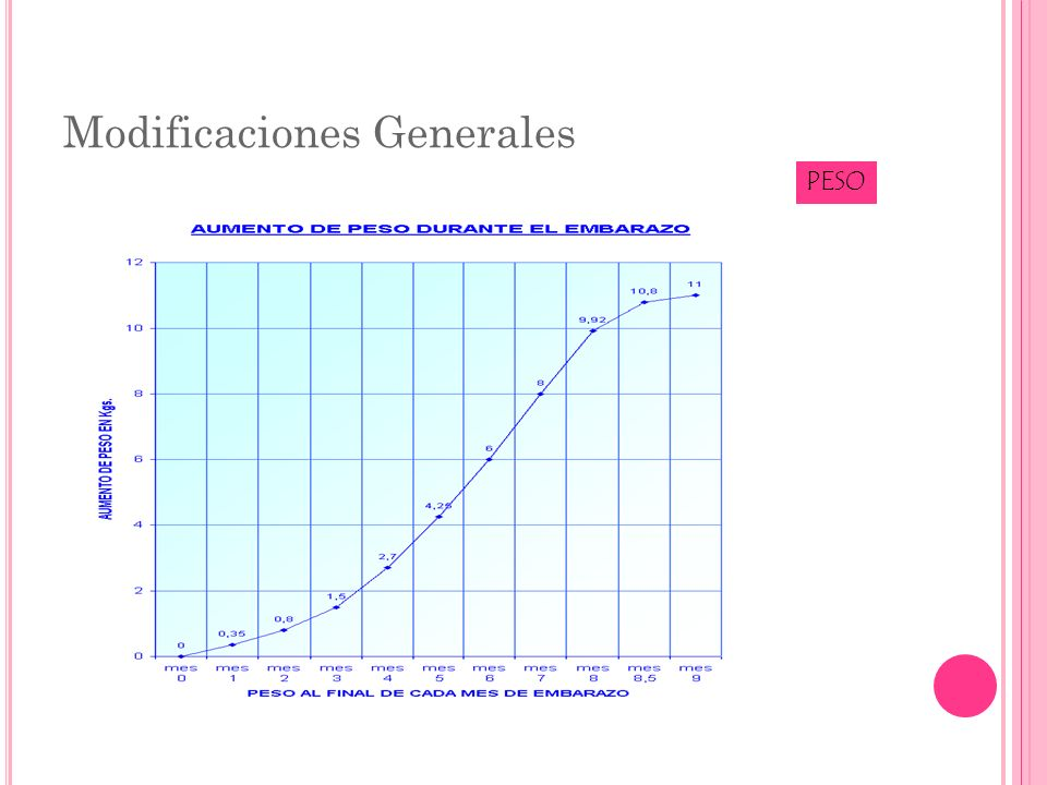 Modificaciones Generales