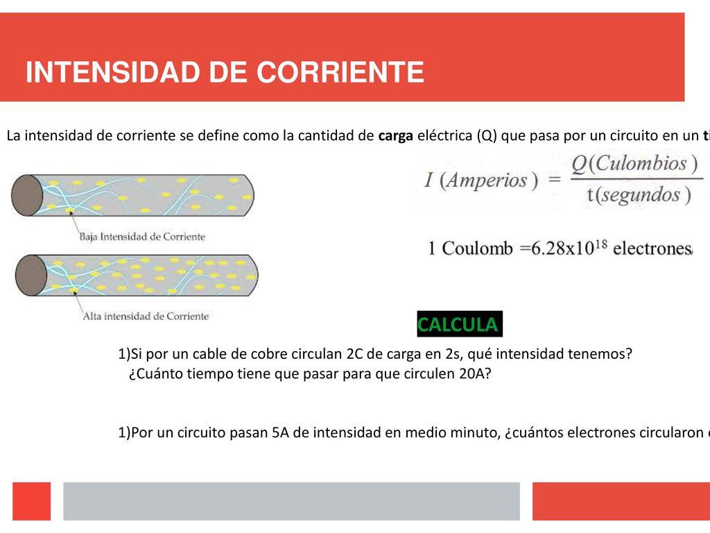 Circuito Que Recorre La Electricidad Desde Su Generación Hasta Su Consumo : Electricidad que es magnitudes bÁsicas circuitos elÉctricos