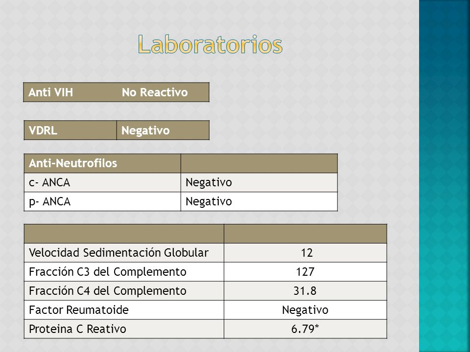 Laboratorios Anti VIH No Reactivo VDRL Negativo Anti-Neutrofilos