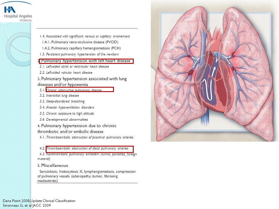 1.4. Associated with significant venous or capillary involvement