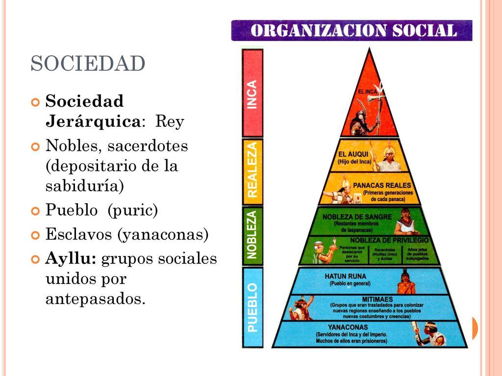 Civilizaciones Precolombinas Ppt Descargar