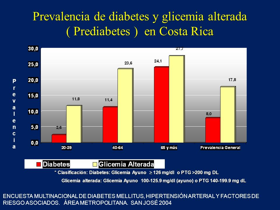 Prevalencia de diabetes y glicemia alterada ( Prediabetes ) en Costa Rica