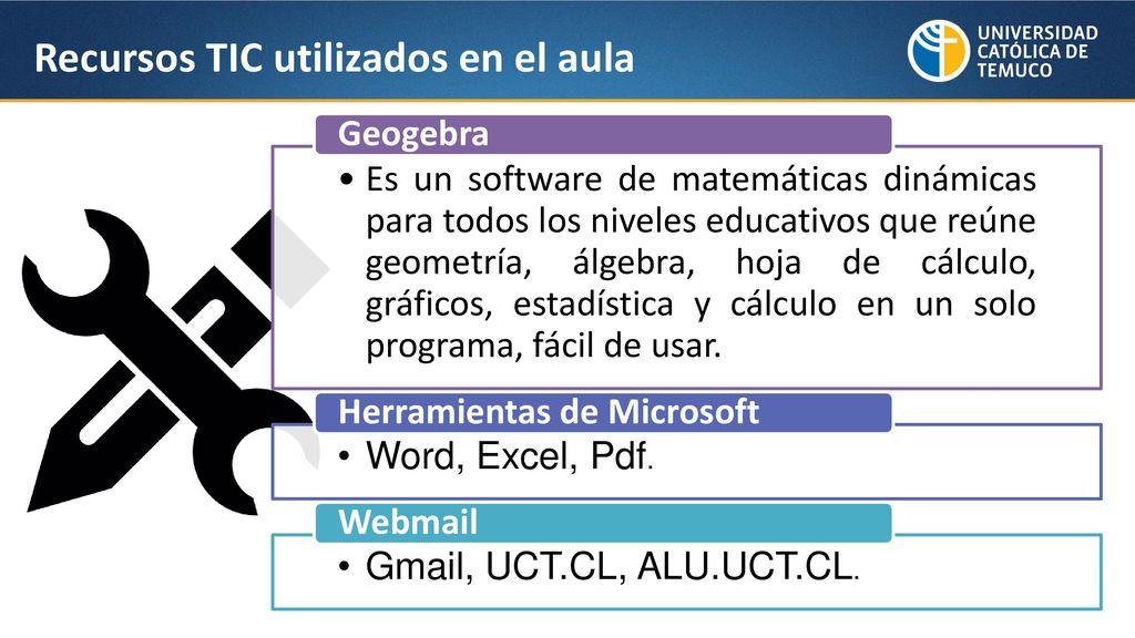 Didáctica de las Matemáticas y TIC - ppt descargar