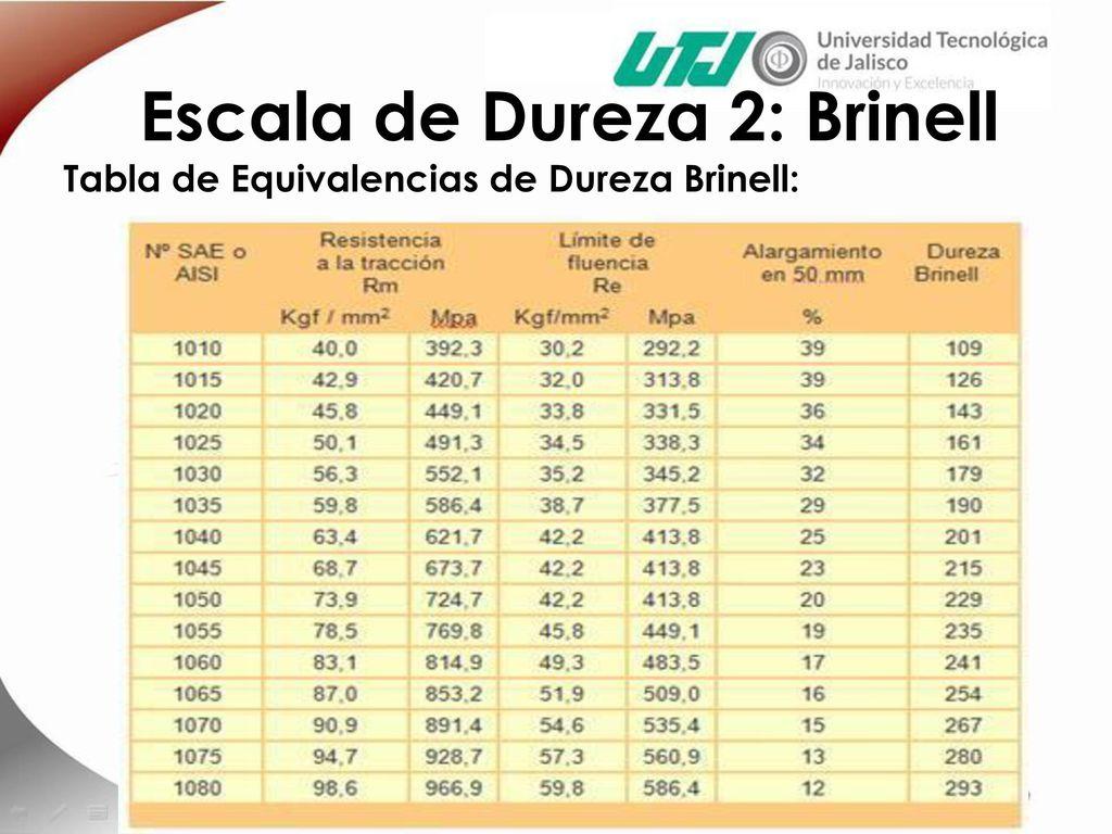 M En C José Antonio González Moreno Ing En Mantenimiento Industrial Ppt Descargar