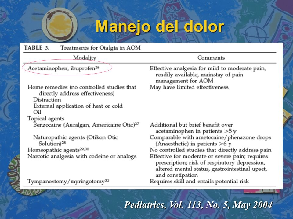 Manejo del dolor Pediatrics, Vol. 113, No. 5, May 2004