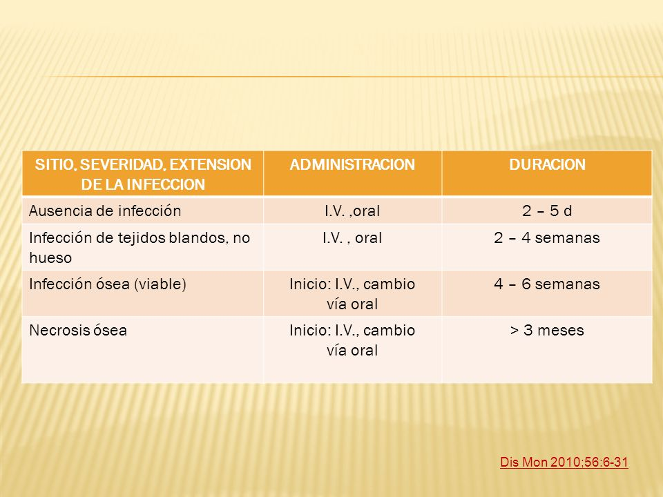 SITIO, SEVERIDAD, EXTENSION DE LA INFECCION