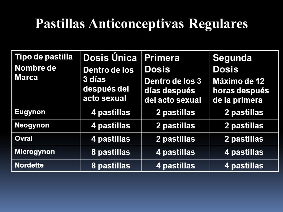 Pastillas Anticonceptivas Regulares