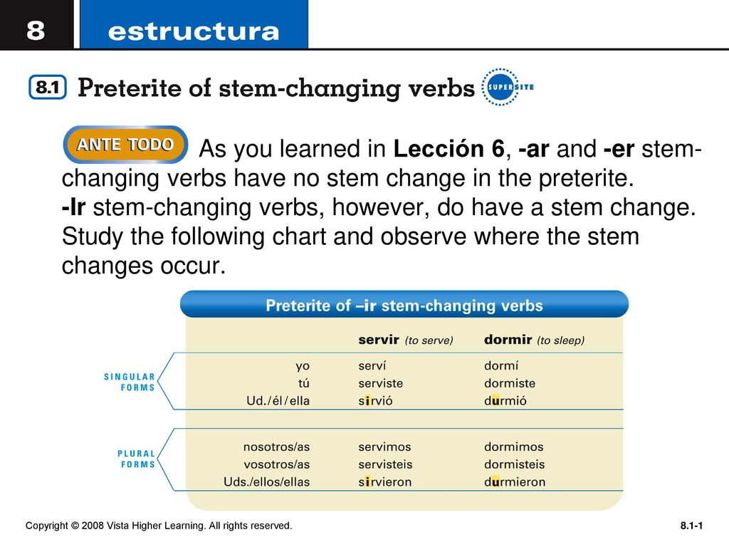 How do the verbs change 48