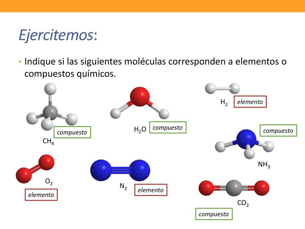 https://slideplayer.es/slide/12032803/69/images/4/Ejercitemos%3A+Indique+si+las+siguientes+mol%C3%A9culas+corresponden+a+elementos+o+compuestos+qu%C3%ADmicos.+CH4..jpg
