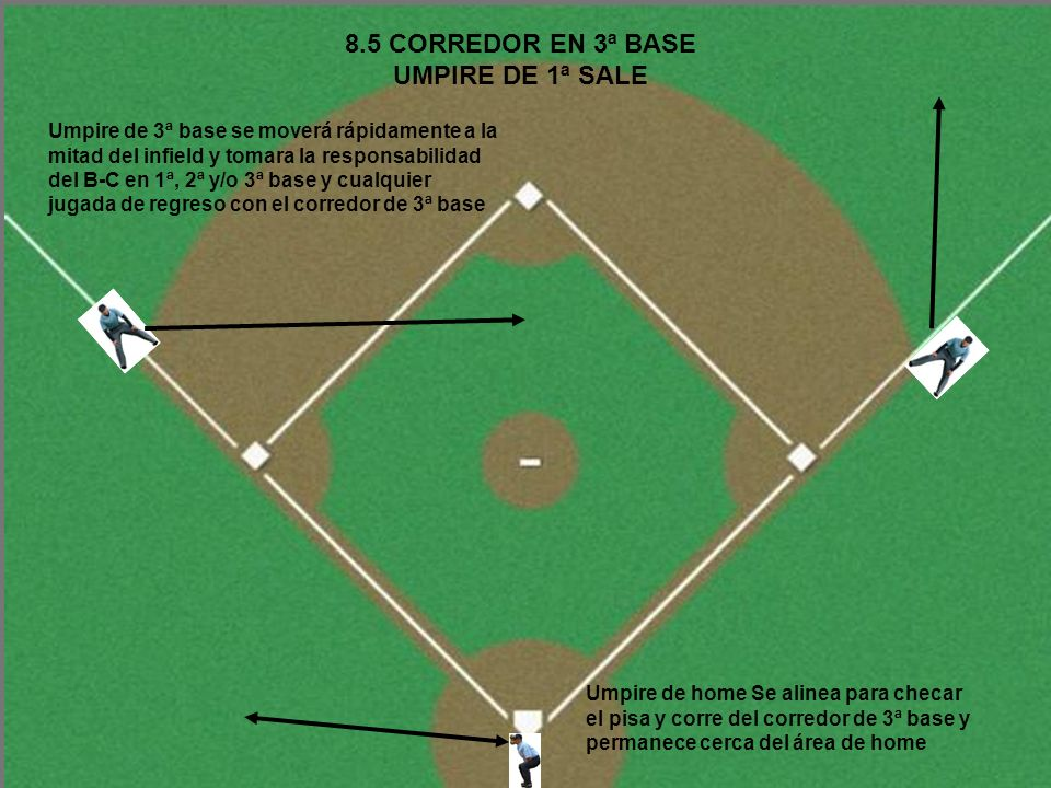 8.5 CORREDOR EN 3ª BASE UMPIRE DE 1ª SALE