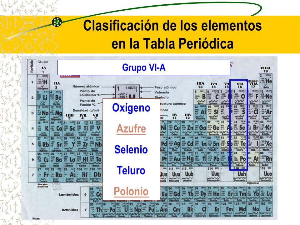 Estructura atmica 3ra parte ppt descargar clasificacin de los elementos en la tabla peridica urtaz Choice Image